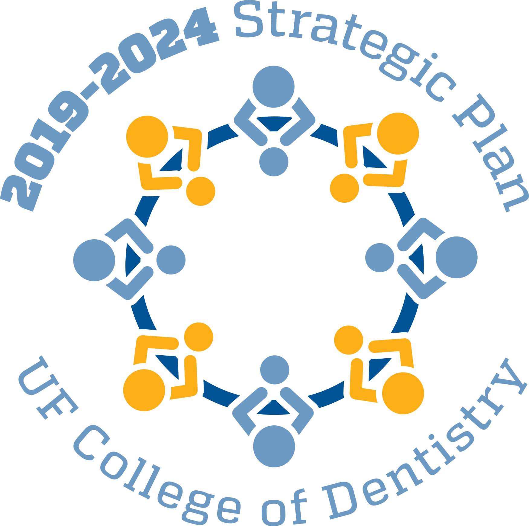 2019 24 strategic planning launches college of dentistry - Fiu interior design prerequisites ...