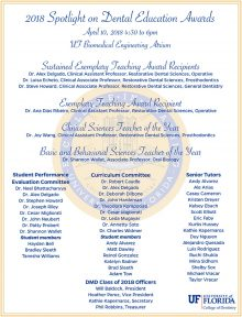 List of all awardees