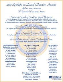 List of all awardees