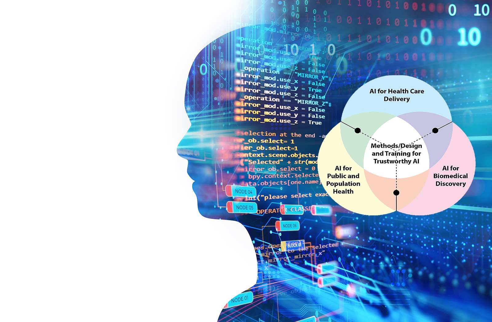 UF's AI infrastructure depth is making the university a leader in AI research and development; its breadth will make sure every UF student develops a basic competency in AI regardless of their field of study.